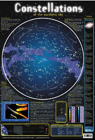 Science posters from Last Word Resources