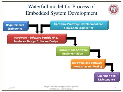 Project based learning methodologies for Embedded Systems