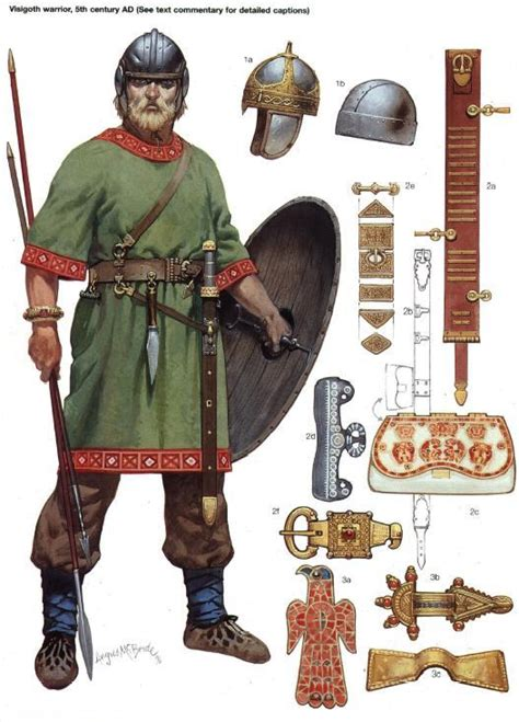 The Germanic Tribes and the Scottish Picts!   MR