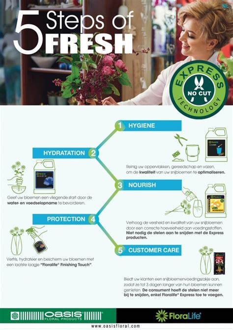 Floralife® 5 Steps of Fresh - OASIS® Floral Products