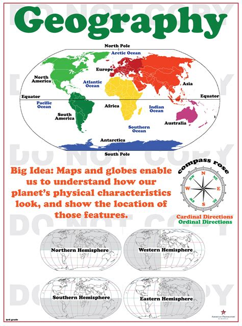 Maps and Globes – 3rd Grade