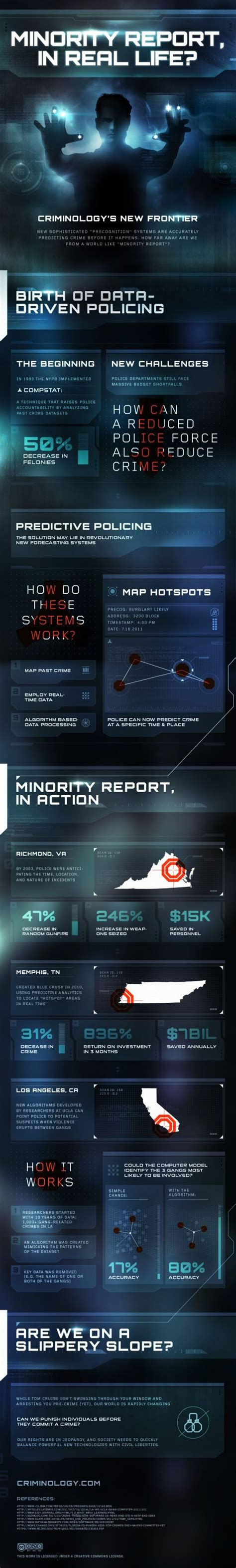 Minority Report in real life? [Infographic]